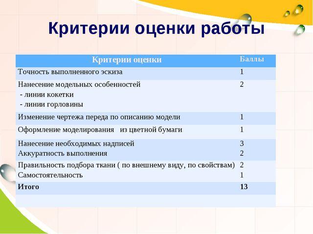 Критерии оценки работы Критерии оценкиБаллы Точность выполненного эскиза1 Н...
