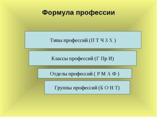 Формула профессии Группы профессий (Б О Н Т) Отделы профессий ( Р М А Ф ) Кла