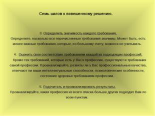 Семь шагов к взвешенному решению. 3. Определить значимость каждого требования