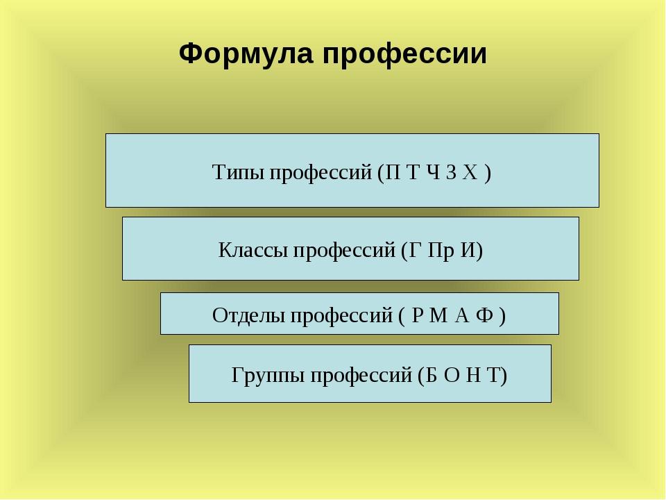 Формула профессии Группы профессий (Б О Н Т) Отделы профессий ( Р М А Ф ) Кла...