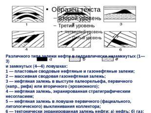Различного типа залежи нефти в гидравлически незамкнутых (1—3) и замкнутых (