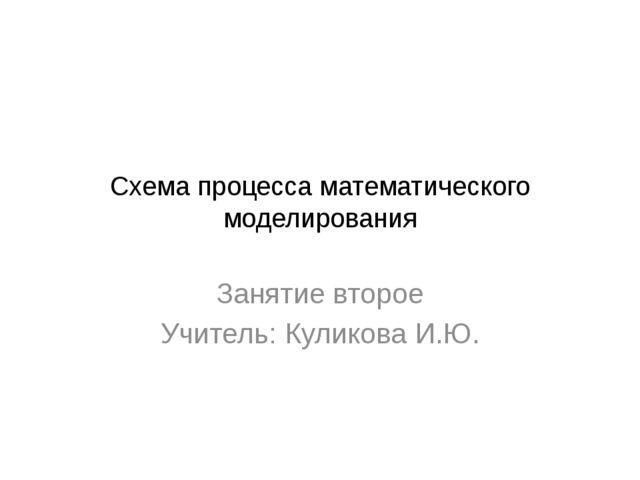 Схема процесса математического моделирования Занятие второе Учитель: Куликова...