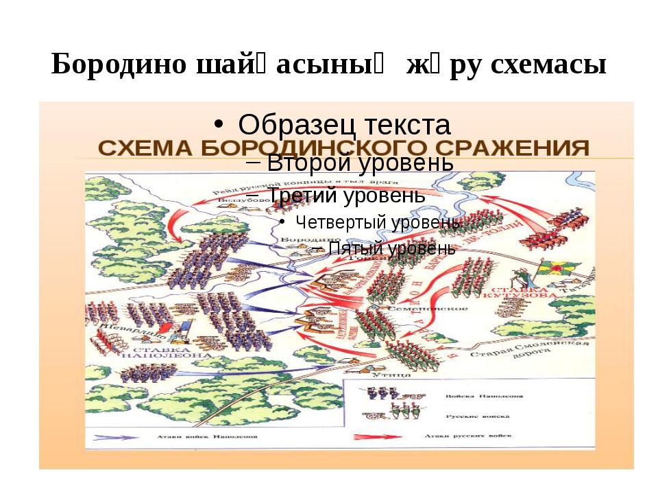 Бородино шайқасының жүру схемасы