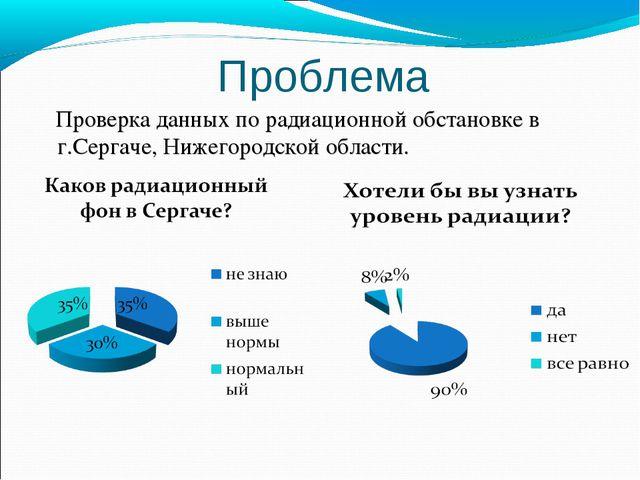 Проблема Проверка данных по радиационной обстановке в г.Сергаче, Нижегородско...