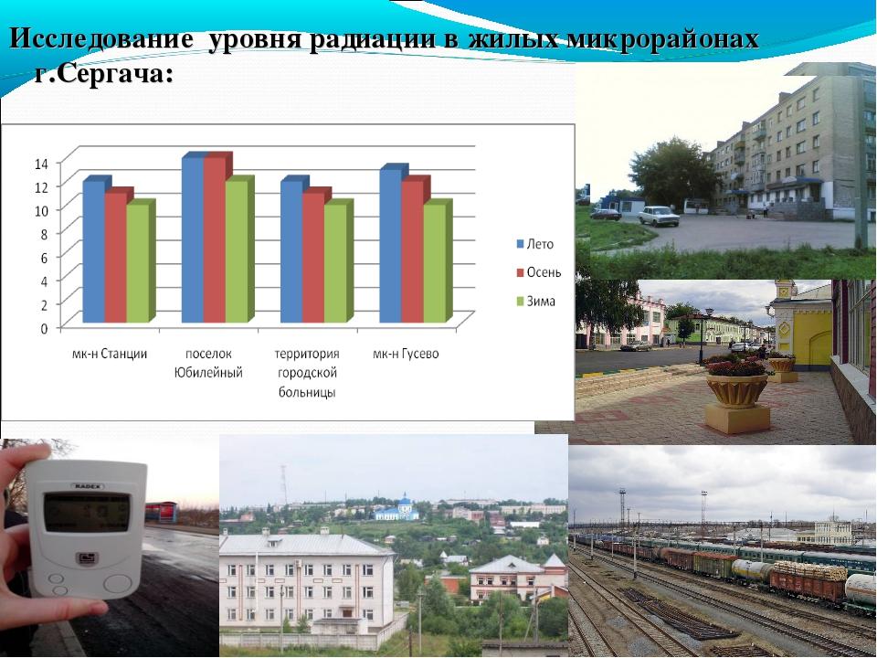 Исследование уровня радиации в жилых микрорайонах г.Сергача: