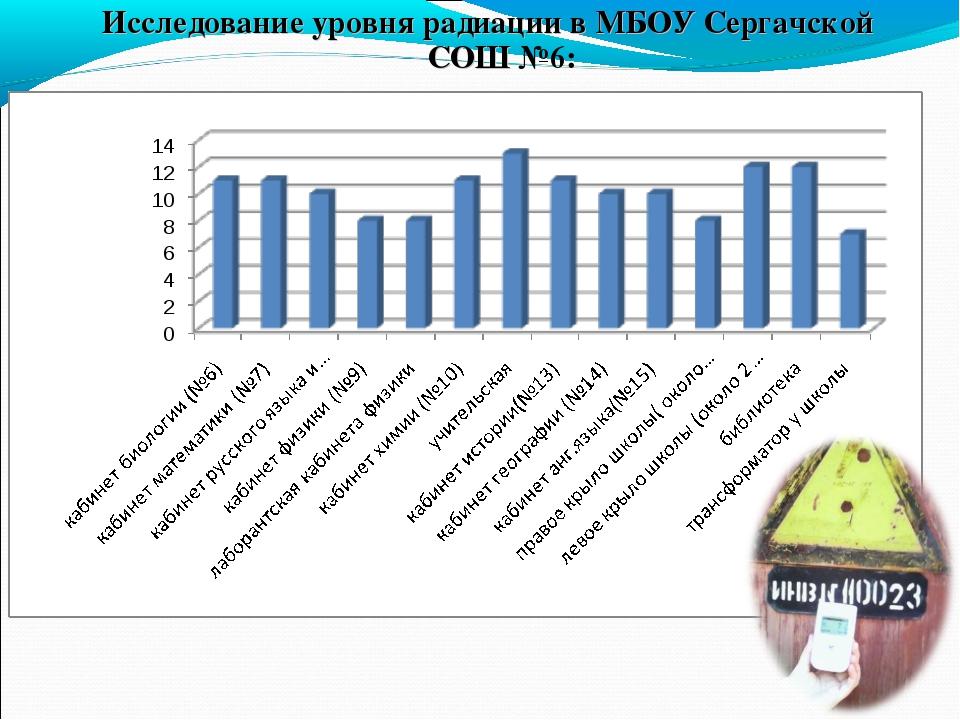 Исследование уровня радиации в МБОУ Сергачской СОШ №6: