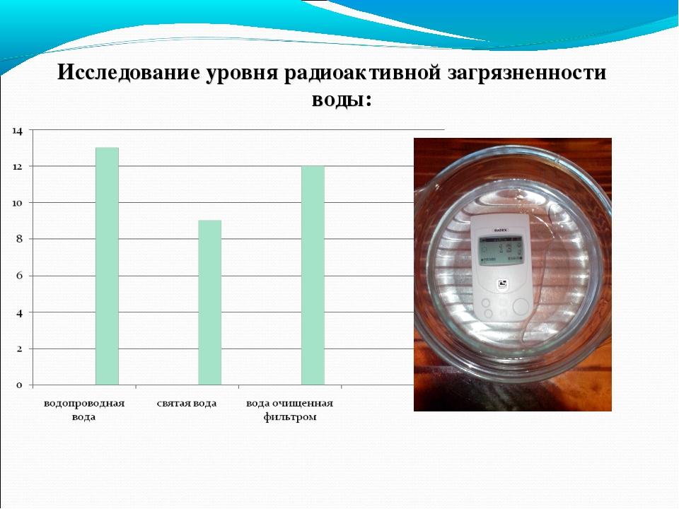 Исследование уровня радиоактивной загрязненности воды: