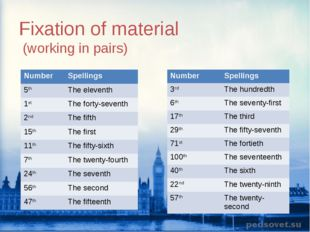 Fixation of material (working in pairs) Number Spellings 5thThe eleventh 1s