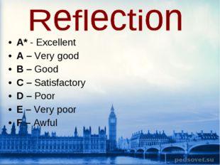 A* - Excellent A – Very good B – Good C – Satisfactory D – Poor E – Very poor