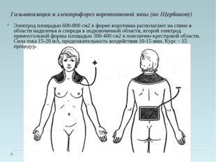 Гальванизация и электрофорез воротниковой зоны (по Щербакову) Электрод площад