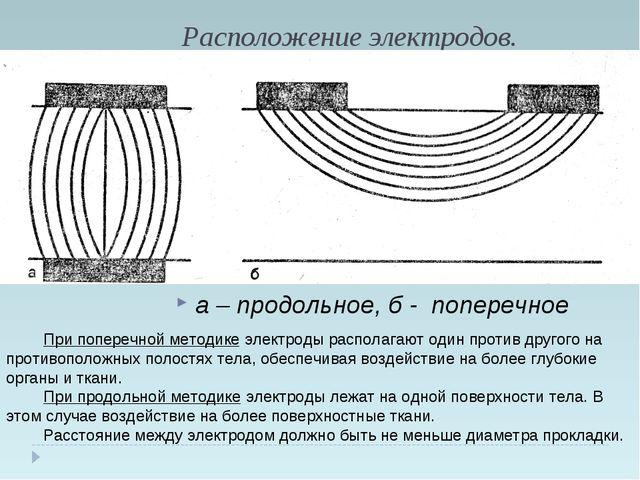Расположение электродов. а – продольное, б - поперечное При поперечной метод...