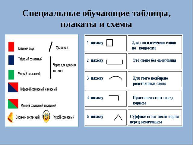 Специальные обучающие таблицы, плакаты и схемы