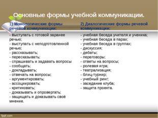 Основные формы учебной коммуникации. 1) Монологические формы речевой коммуник