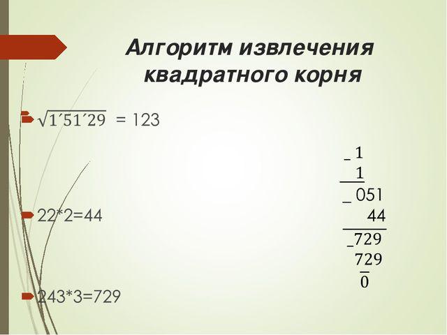 Алгоритм извлечения квадратного корня