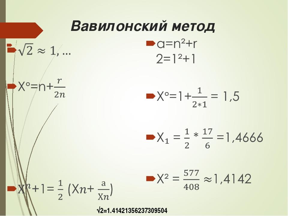 Вавилонский метод √2=1.41421356237309504