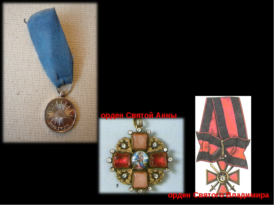 За проявленный героизм в годы воины были награждены орденами Святой Анны и С...