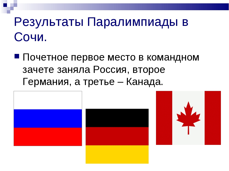 Результаты Паралимпиады в Сочи. Почетное первое место в командном зачете заня...