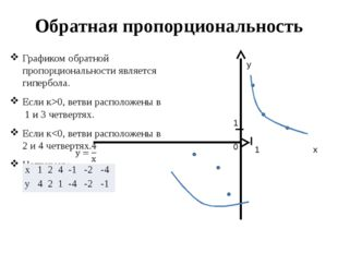 Обратная пропорциональность Графиком обратной пропорциональности является гип