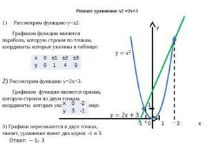 Решите уравнение х2 =2х+3 Рассмотрим функцию у=х2. Графиком функции является
