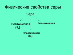 Физические свойства серы Ромбическая (S8) Моноклинная Пластическая (Sn)