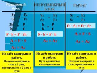 Подвижный блок A = F ∙ S A = F ∙ S P ∙ h = F ∙ 2h S1 S2 F2 F1 = 2h h = P F A1