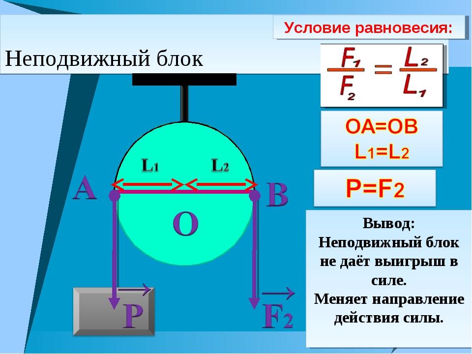 Неподвижный блок Условие равновесия: Вывод: Неподвижный блок не даёт выигрыш...