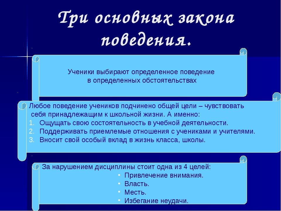 Три основных закона поведения. Ученики выбирают определенное поведение в опре...