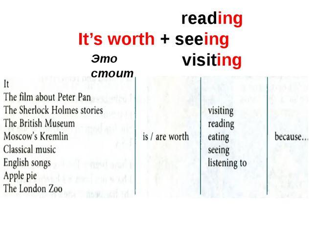 reading It's worth + seeing visiting Это стоит Андреева Светлана Вячеславовна