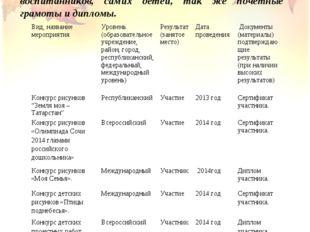 За период работы с 2013-2014 уч.год приняла участие в подготовке воспитанник