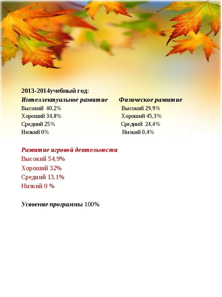 2013-2014учебный год: Интеллектуальное развитие Физическое развитие Высокий 4...