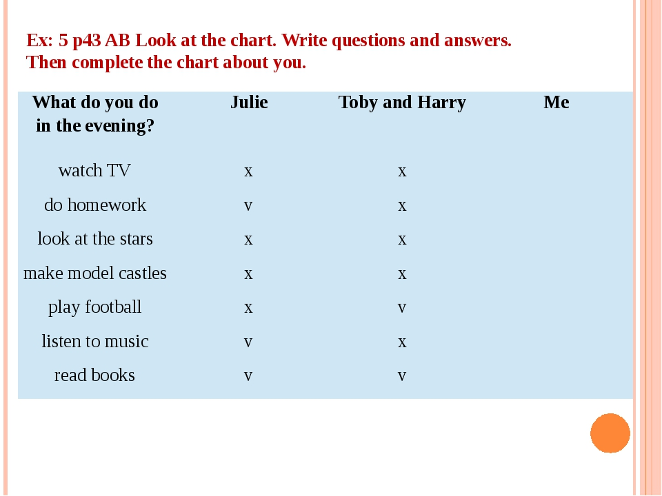 Ex: 5 p43 AB Look at the chart. Write questions and answers. Then complete th...