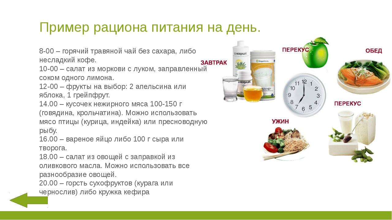 Меню полезной и эффективной диеты
