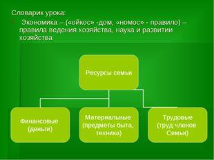 Словарик урока: Экономика – («ойкос» -дом, «номос» - правило) – правила веден