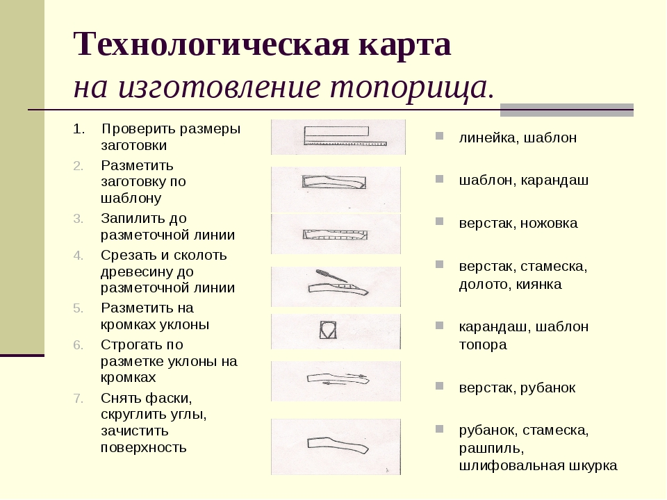 Технологическая карта на изготовление топорища. линейка, шаблон шаблон, каран...