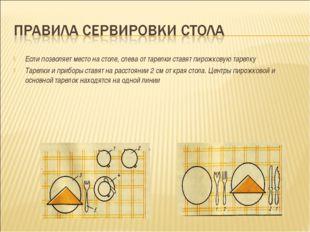 Если позволяет место на столе, слева от тарелки ставят пирожковую тарелку Тар