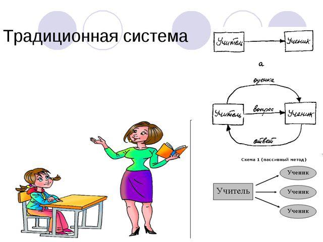 Традиционная система