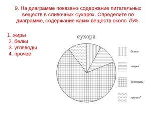 9. На диаграмме показано содержание питательных веществ в сливочных сухарях.