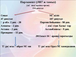 Парламент (2007 ж тамыз) (заң шығарушы орган) 154 депутат Сенат  Мәжіліс