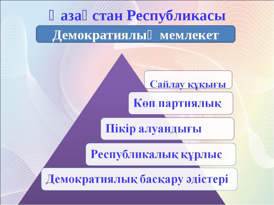 Қазақстан Республикасы Демократиялық мемлекет