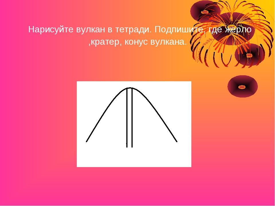 Нарисуйте вулкан в тетради. Подпишите, где жерло ,кратер, конус вулкана.