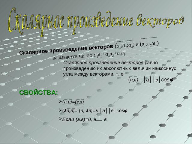 Скалярное произведение векторов равно произведению их абсолютных величин на к...