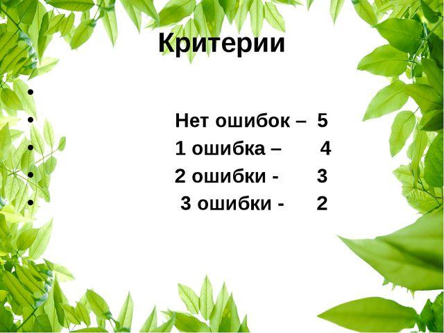 Критерии Нет ошибок – 5 1 ошибка – 4 2 ошибки - 3 3 ошибки - 2