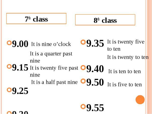 9.00 9.15 9.25 9.30 9.35 9.40 9.50 9.55 7th class 8th class It is nine o'cloc...