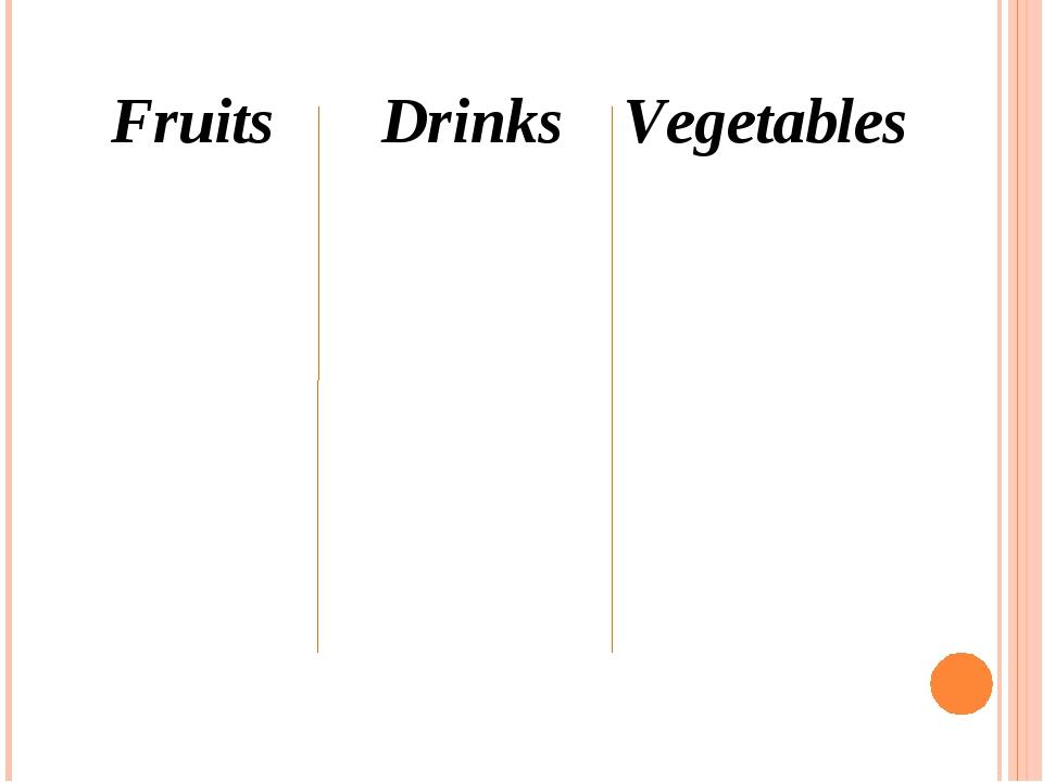 Fruits Drinks Vegetables