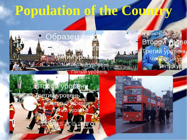 Population of the Country