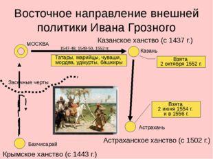 Восточное направление внешней политики Ивана Грозного Казанское ханство (с 14