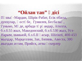 """""""Ойлан тап"""" әдісі Пұшық-Мардан, Шірік-Рабат, Есік обасы, дунхулар, Қостөбе, Г"""