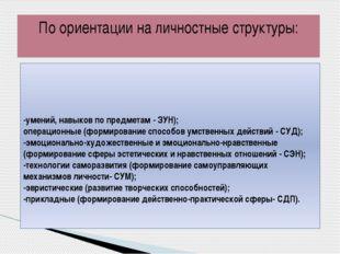 -умений, навыков по предметам - ЗУН); операционные (формирование способов умс