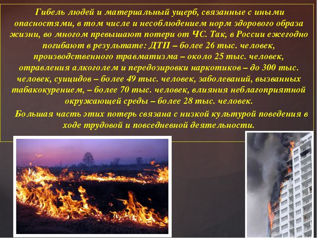 Гибель людей и материальный ущерб, связанные с иными опасностями, в том числ...