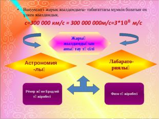 Жарық жылдамдығын анықтау тәсілі Астрономия-лық Лабарато-риялық Рёмер және Б